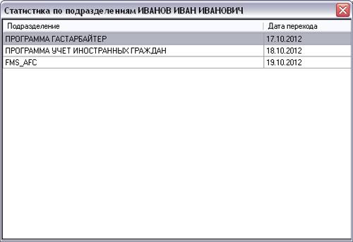 программа гастарбайтер скачать бесплатно полная версия